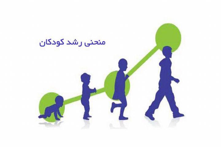 تغذیه و تاثیر آن بر رشد کودکان / درباره منحنی رشد کودکان چه می دانید؟