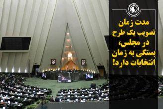 مدت زمان تصویب یک طرح در مجلس، بستگی به زمان انتخابات دارد!