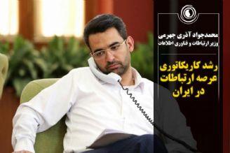 رشد کاریکاتوری عرصه ارتباطات در ایران