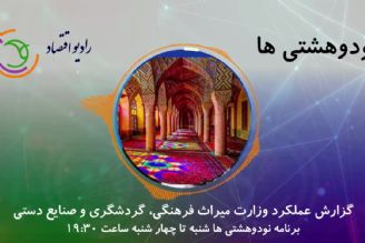 گزارش عملكرد وزارت میراث فرهنگی، گردشگری و صنایع دستی