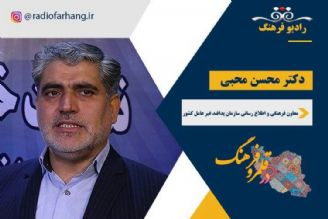 تاریخچه پدافند غیر عامل در جهان و ایران