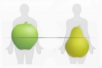 از كجا بدانیم دچار چاقی پنهان شدهایم؟
