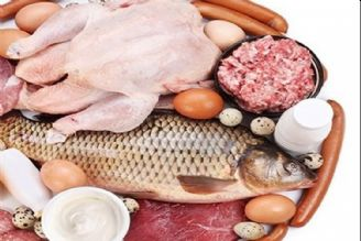 How meat, poultry, and fish affect cardiovascular, death risk