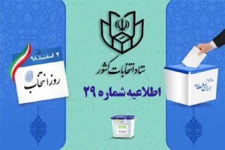 اطلاعیه شماره 29 ستاد انتخابات كشور