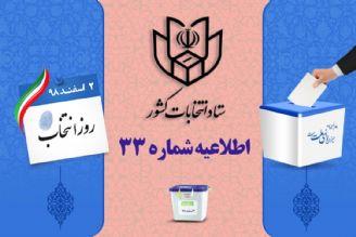 اطلاعیه شماره 33 ستاد انتخابات كشور