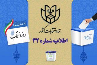 اطلاعیه 32 ستاد انتخابات كشور