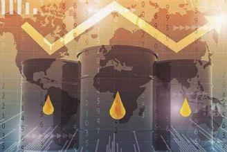 تحلیل بازار نفت با توجه به شیوع ویروس کرونا