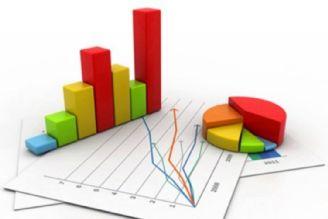 183 درصد نقدینگی؛ تهدیدی برای تولید، اقتصاد و امنیت کشور